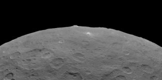 Ice Volcanoes on Ceres are Still Actively Blasting out Product