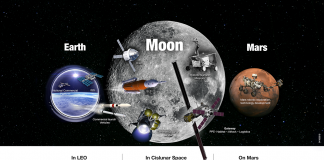 NASA Report Lays Out How it Will Return to the Moon, to Mars, and Beyond in a Sustainable Method