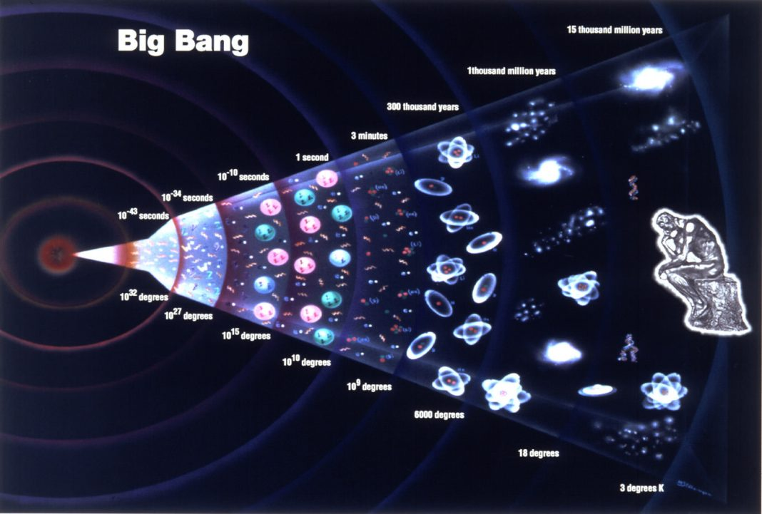 Ways to Know At last if deep space Began With a Bang or a Bounce