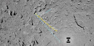 The Course that MASCOT Took Throughout Asteroid Ryugu Throughout its 17 Hours of Life