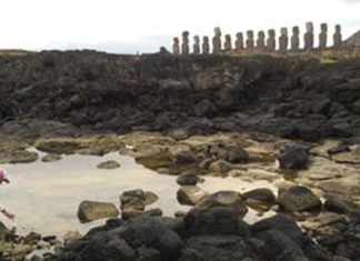 How did Easter Islanders make it through without wells or streams?