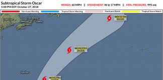 Subtropical Storm Oscar Meandering Throughout Central Atlantic Ocean