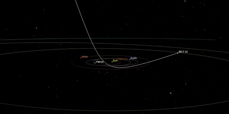 An effective NASA telescope tried to find 'Oumuamua and didn't discover it