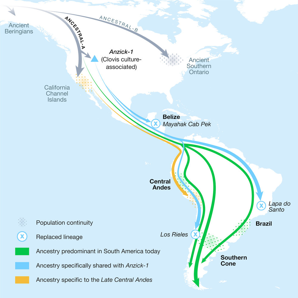 Who Were the first Americans? 11,000- Year-Old DNA Exposes Ideas