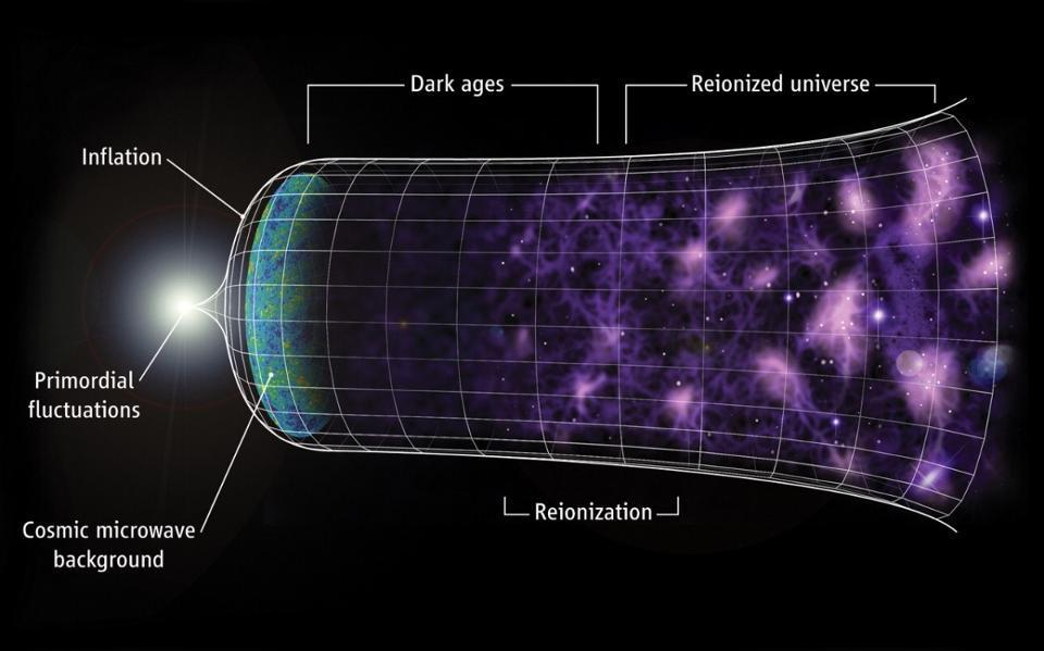 Scientists Cannot Agree On The Increasing Universe