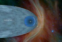 It's Authorities! NASA's Famed Voyager 2 Spacecraft Reaches Interstellar Area