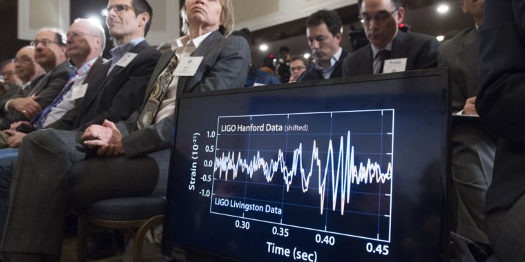 No more doubts: 2 independent research studies verify LIGO's Nobel discovery