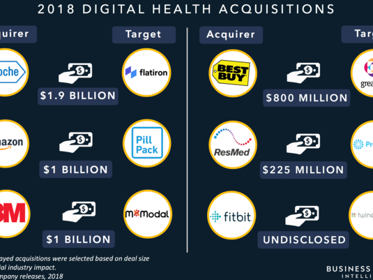 Digital rehabs are poised to remove in 2019 (TEVA, NVS)