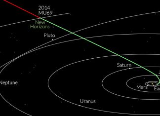 Get live updates on New Horizons' flyby of a far-off Kuiper Belt item