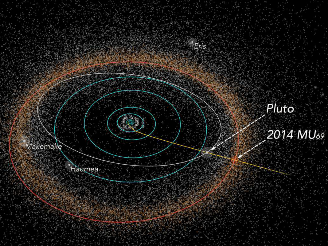 NASA simply managed humankind's farthest-ever see to an area item– the New Horizons probe effectively zipped Ultima Thule