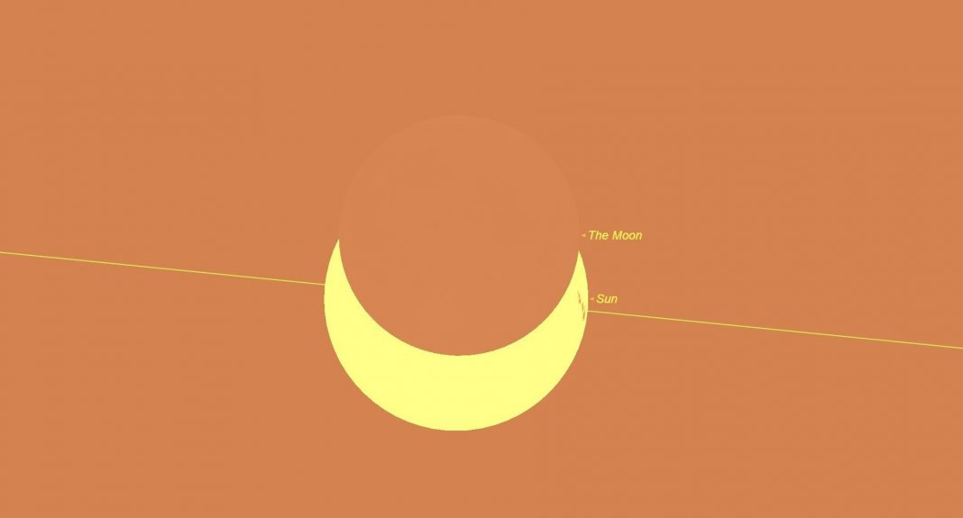 Eclipse Season 2019 Starts with a Partial Solar Eclipse This Weekend!