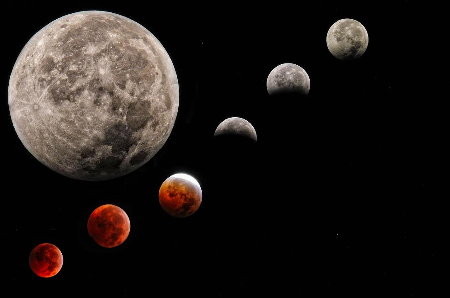 The 2019 'Super Blood Wolf Moon' Overall Lunar Eclipse, What It Indicates And How It Impacts You