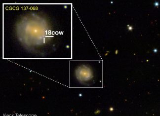 Astronomers See the Specific Minute a Supernova Developed Into a Great Void (or Neutron Star)