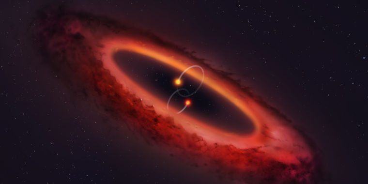 System has 4 stars and a planet-forming disk oriented vertically