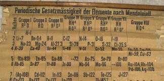 World's Oldest Table of elements Poster Shows Up in Scottish Storage Room