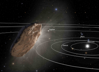 A strange interstellar things called 'Oumuamua continues to astonish astronomers a year after it disappeared. Here's why a couple of researchers still question if it was alien.