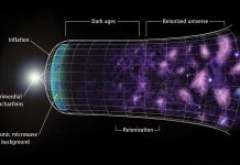 This Is Why We Aren't Broadening, Even If Deep Space Is