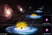 What Was It Like When Darkish Power First Took Over The Universe?