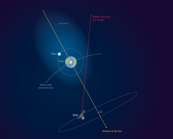 Did You Know the Earth's Environment Extends Beyond the Orbit of the Moon?