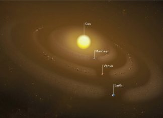 New Ring of Dust Found in the Inner Planetary System