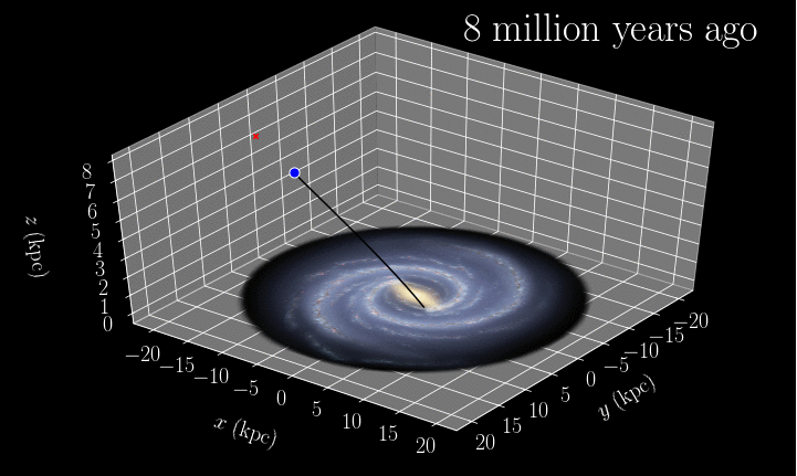 This Star has actually been Tossed out of the Galaxy. It Understands What It Did.