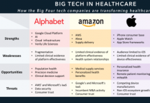 A brand-new Amazon hire mean physician technique for the Sanctuary joint health care endeavor (AMZN, JPM, BRK.A)