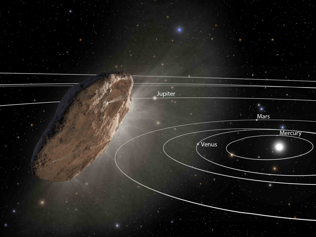 Strange area things like 'Oumuamua will visit our planetary system once again. Researchers might obstruct the next one with a robotic probe.