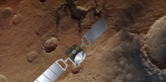 Mars Express Saw the Very Same Methane Spike that Interest Spotted from the Surface Area of Mars