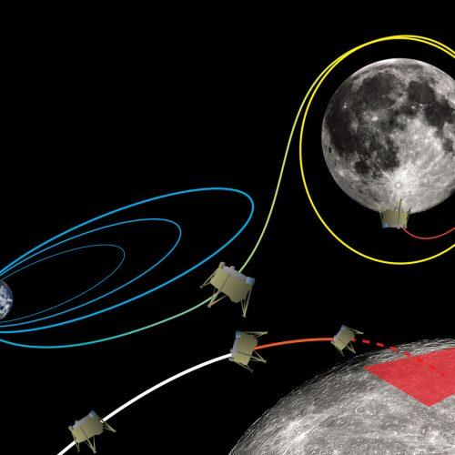 4 Things You Required To Learn About The Israeli Moon Crash [Infographic]