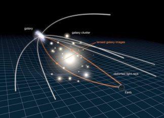 This Is Why Einstein Knew That Gravity Should Bend Mild