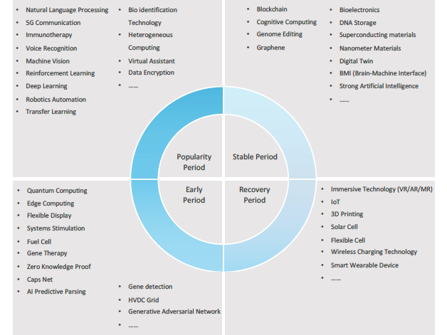 These are the 8 leading innovation patterns to see in China