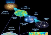 Ask Ethan: How Properly Has Cosmic Inflation Been Verified?