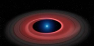 Little, Difficult Worlds can Make it through the Death of Their Star