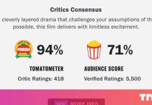 Rotten Tomatoes' brand-new Audience Rating makes you show you have actually seen the film
