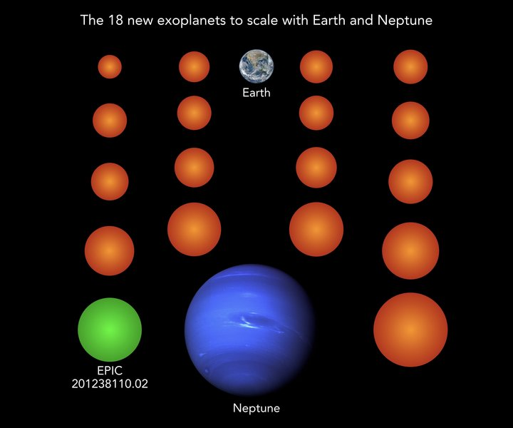 18– Yes, 18– Brand-new Earth-sized Exoplanets have actually been Discovered in Kepler's Information
