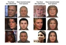 AI Listened to Individuals's Voices. Then It Created Their Faces.