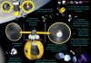 Robotic asteroid mining spacecraft wins a grant from NASA