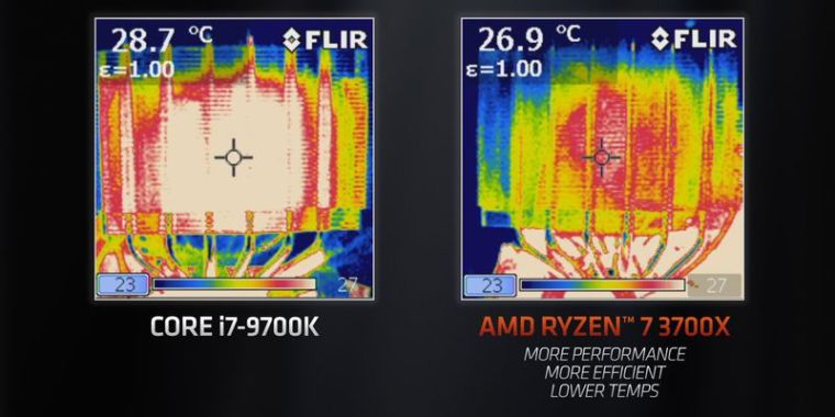 AMD states its Ryzen 3000 isn't simply more affordable- it's much
