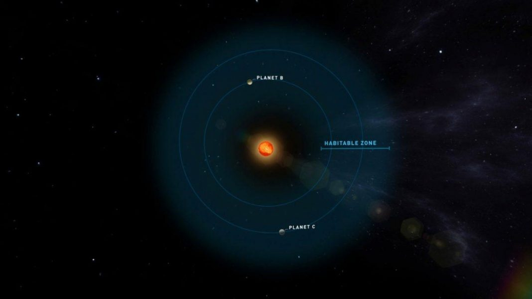 Are We Being Seen? Any Intelligent Life On 2 Close Earth-Like Planets Has 'Unique' View Of United States