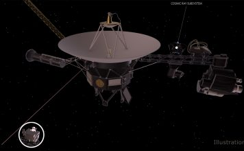 NASA has actually Found out How to Extend the Lives of the Voyagers Even Longer
