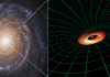 """Hubble Areas """"Difficult"""" Particles Disk Around a Great Void"""