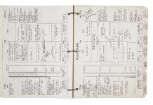 Apollo 11 Lunar Module Timeline Book Might Bring $9 Million at Auction