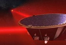 Area laser model to find ripples in material of deep space revealed