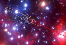 Strange, unknown objects found orbiting Milky Way's black hole