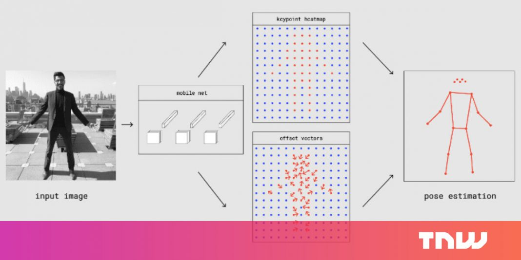 Machine learning for everyone: How to implement pose estimation in a browser using your webcam