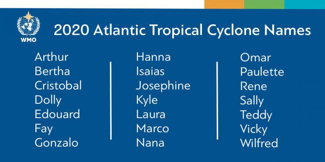 What Happens If The Atlantic Hurricane Season Runs Out Of Names?