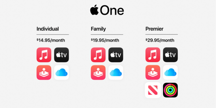 Introducing Apple One, Apple's subscription bundle answer to Amazon Prime
