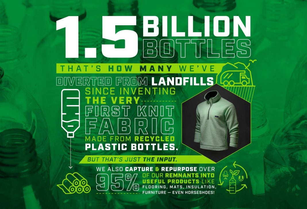 How Are Outdoor Brands Using Recycling to Meet Environmental Sustainability Goals?