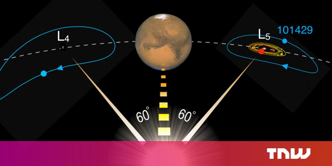 The Moon's tiny twin is stalking Mars