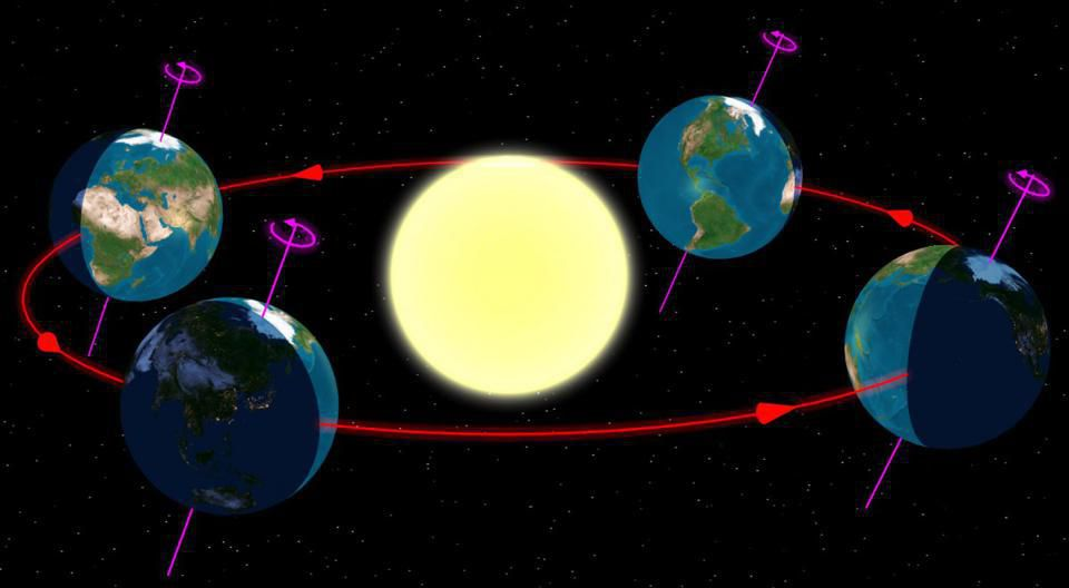 Why Does The Spinning Earth Speed Up If The Tides Are Slowing Us Down?